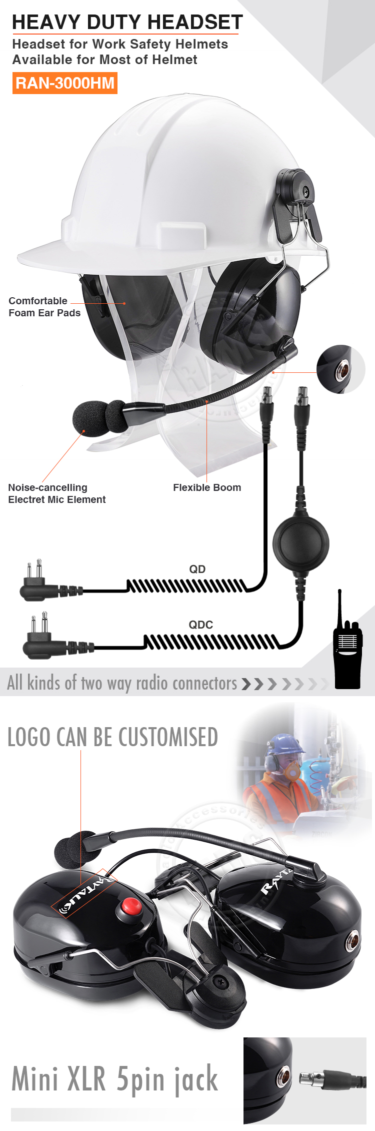 Noise canceling electret mic with quick disconnect cable for two way radio