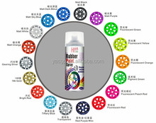 rubber painting for car tyre & car body