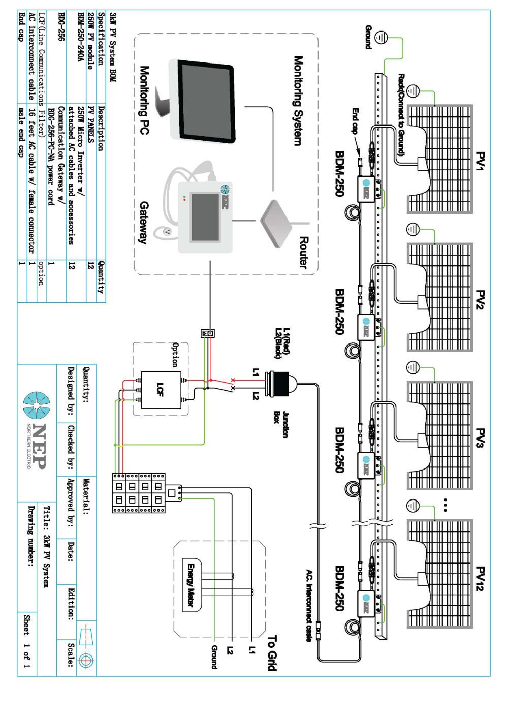 pv combiner box wiring diagram pdf wiring circuit \u2022 hardware wiring  diagram combiner box wiring diagram