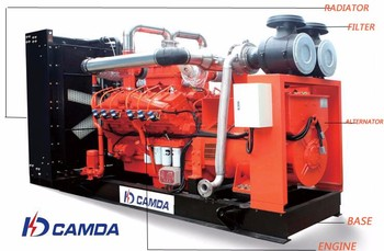 Camda H Series Natural Gas/biogas 40kw-250kw Generator Sets Power ...