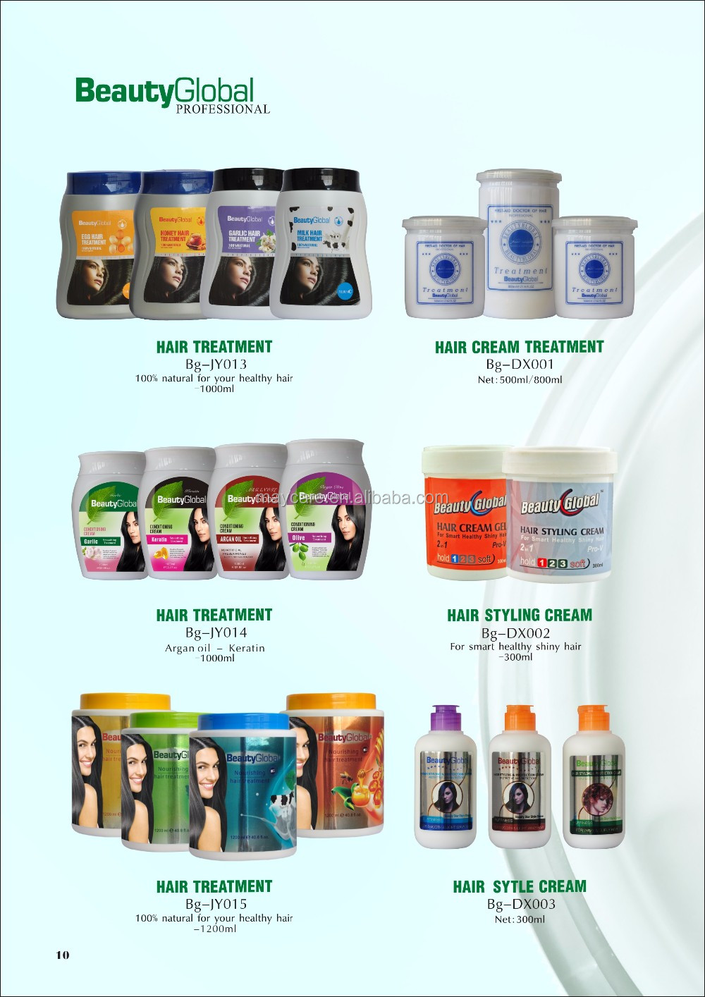 OEM Hair Developer/Peroxide/Oxidant(3%,6%,9%,12%)10vol/20vol/30vol/40vol