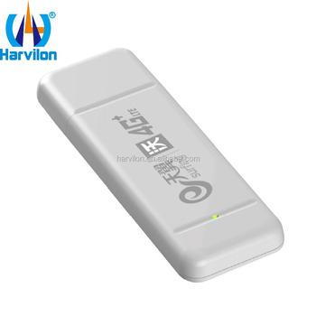 Low Price Unlocked 4g Lte 3g Dongle Usb Sim Card Slot Modem Wifi For Laptop  - Buy Unlocked 4g 3g Dongle,4g Usb Sim Card Modem,4g Modem Price Product