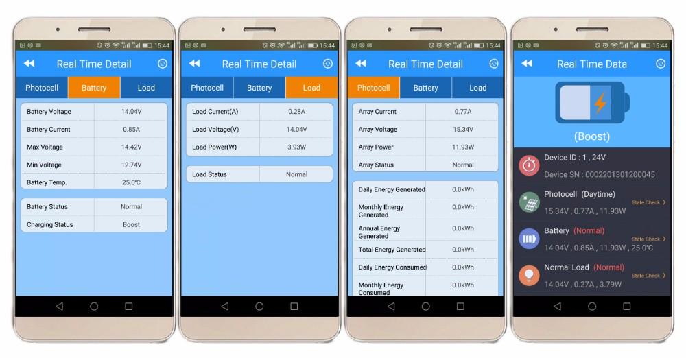 Eppever Caja Bluetooth Para Tracera  Un    Serie Bn Con Teléfono Móvil App  Controlador De Carga Solar Para Sistema Solar Ebox-ble-01 - Buy Epever