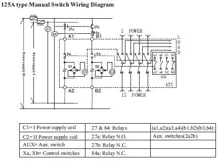 HTB13VWEPVXXXXcHXVXXq6xXFXXXf plugs of socomec change ove switch zigbee switch zigbee power 63a socomec changeover switch wiring diagram at edmiracle.co