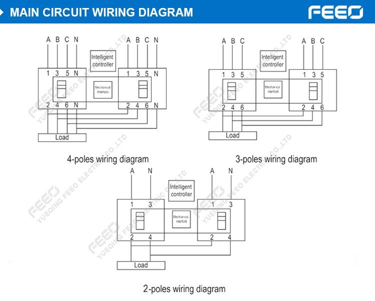 HTB13WfsKFXXXXagaXXXq6xXFXXXx 3 phase 120a auto changeover switch buy auto changeover switch,3 automatic changeover switch wiring diagram at eliteediting.co