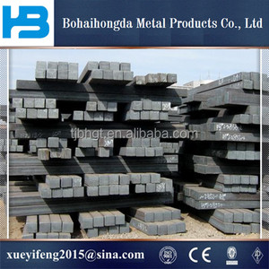 low price square steel billets 3SP 5SP Q235 Q195 Q275 120*120,130*130, 150*150 6m