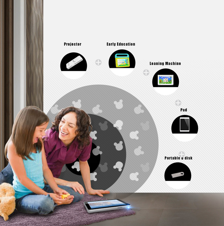 Smart Pad Projector Mini Pocket Projector DLP WIFI Touch 500W Dual Cameras Handheld Android Home Children Education Tablet China