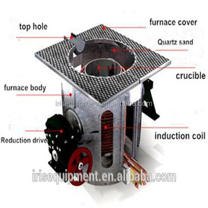 Intermediate Frequency Induction Melting kiln