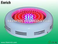 Buy high quality 90 watt illuminator ufo led grow light in China ...