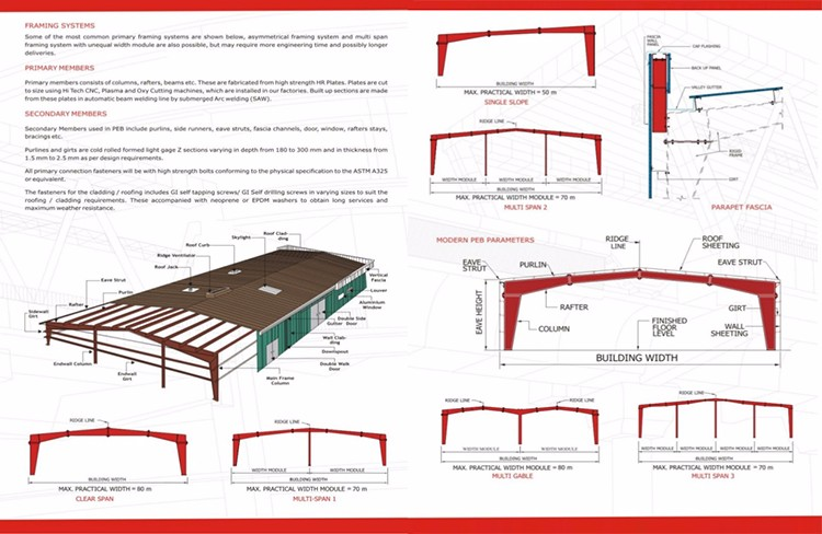 Design Manufacture Of Steel Structure Design Book Free Download Ls ...