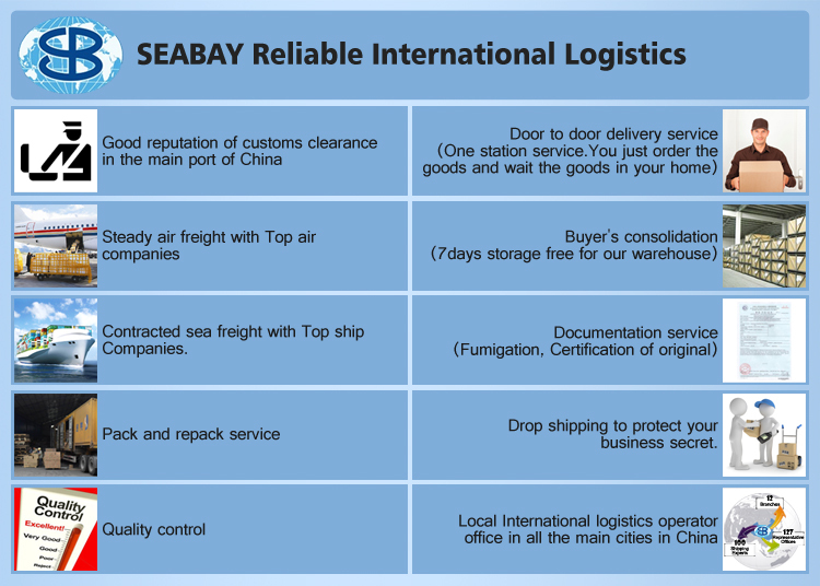 Cheap air cargo freight rates shipping from china to Lithuania