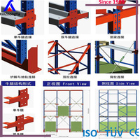 warehouse desity structure Push back drive in selective pallet rack with wire mesh decking panel