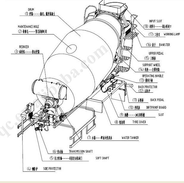79739 German Panther Army Tank Coloring Page furthermore 0 1607 7 126 2361 14674 31224  00 besides 1150413 Rear Disc Brake Conversion as well 683cfdab25623332 as well Automated Wheel Wash Systems. on tank trucks