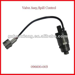 Spill Valve Control Wholesale, Home Suppliers - Alibaba