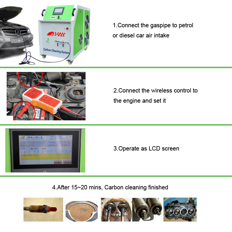 Hho Ed Hydrogen Fuel Cell For Car Engine