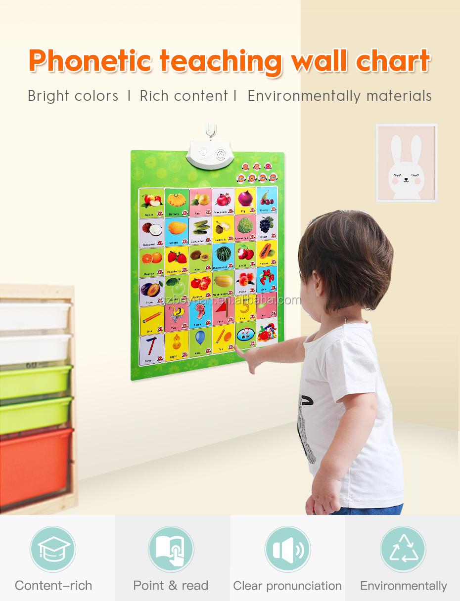Multibahasa Anak Anak Mainan Pendidikan Chart Dengan Gambar Berkualitas Tinggi Dengan Suara Lucu Buy Hewan Anak Chart Chart Anak Anak Belajar Grafik