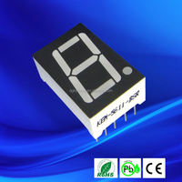 optoelectronic displays single digit sign 0.5611 ultra green