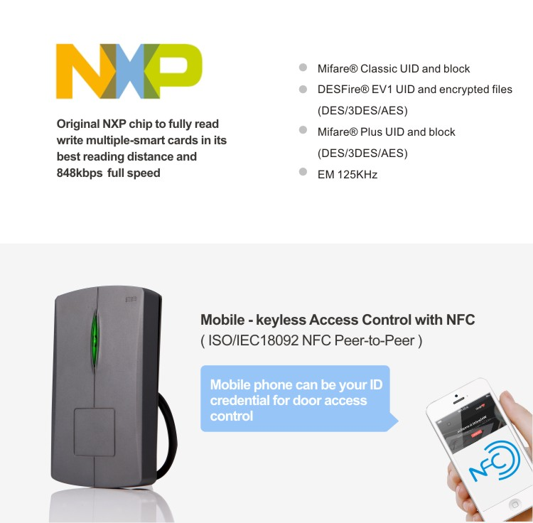Wiegand Nfc Reader / Mifare Desfire Ev1 Mifare Plus Ultralight Reader - Buy  Access Control System,Relay Control,Wiegand Access Control Product on