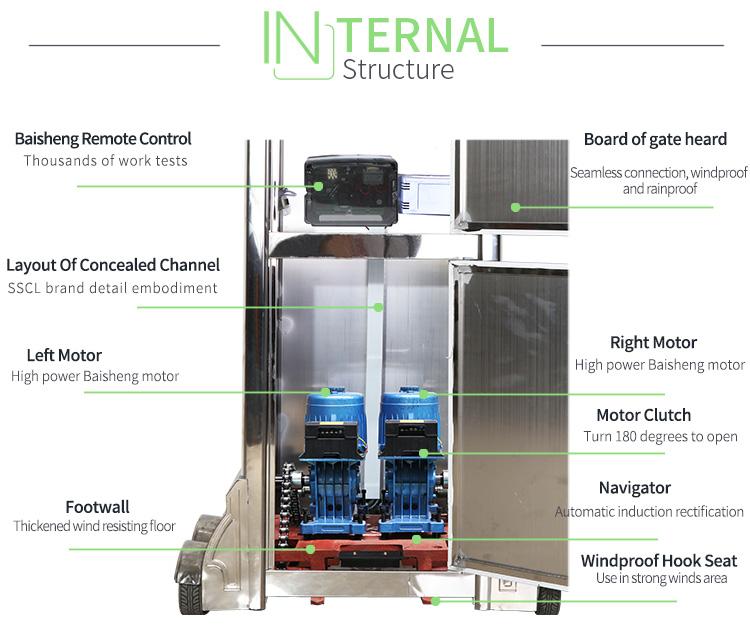 Auto de aço inoxidável dobrável retrátil portão com sistema de automação de portão