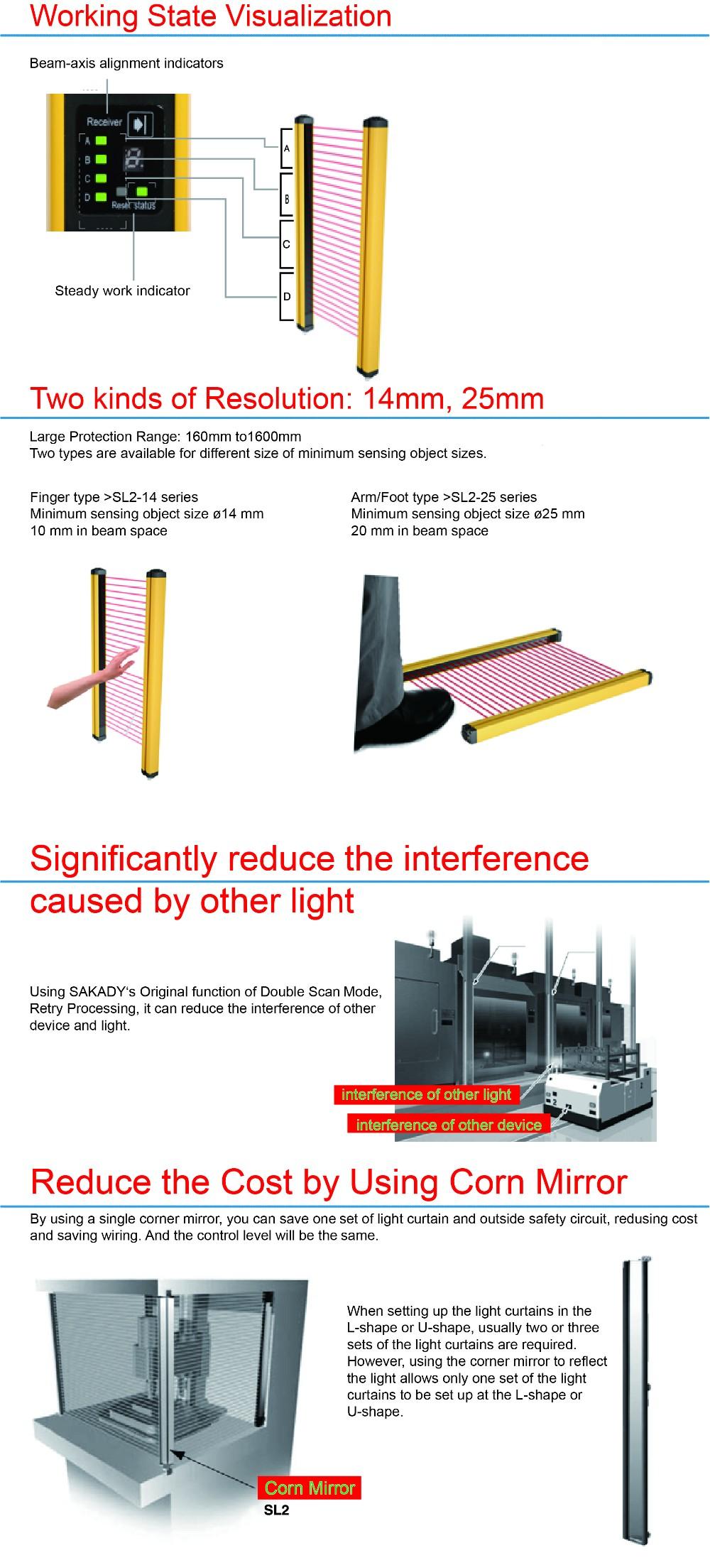 Électronique industrielle grille poinçon protecteur capteur de Barrière Immatérielle De sécurité