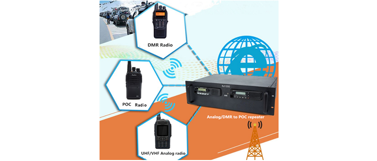 GSM POC Analog DMR Two Way Radio Gateway Repeater - Walkie