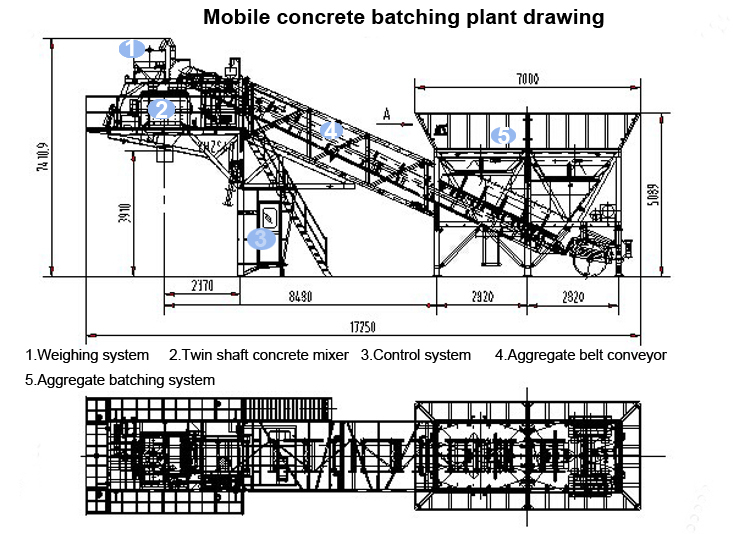 Factory price malaysia ready mix mobile concrete batching plant