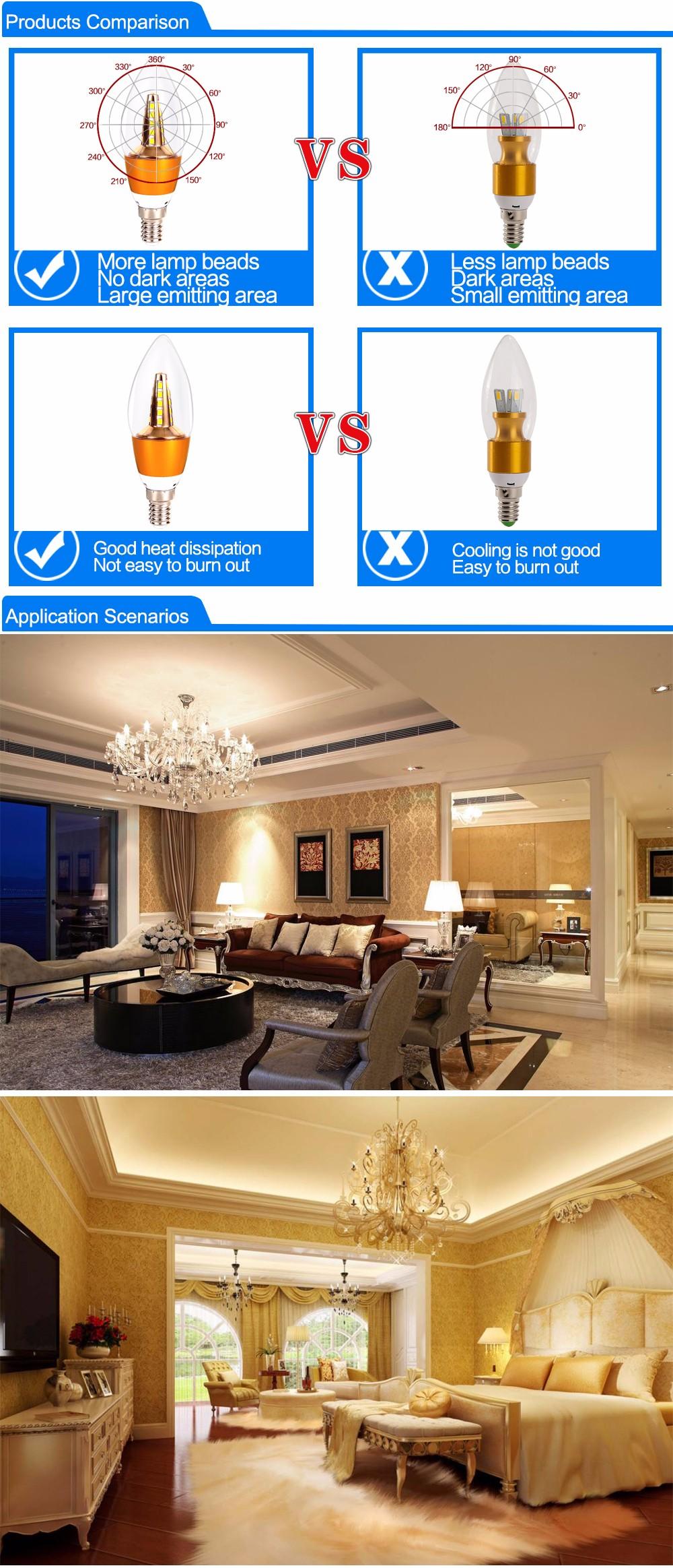 Wholesale Home Lighting E14 Led 220v 7w Candle Bulb C35 Gloden ...