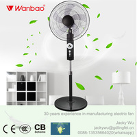 ABS body strong wind low noise electric fan with low price