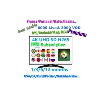 Usa Canada Channels Iptv Codes M3u Apk Code Iptv Subscription 12 Months  Adult X X X Free Reseller Test Account - Buy Iptv Usa Channels,Iptv Canada