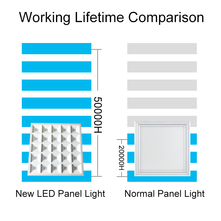Ningbo Epes NO Flicker square lamp 2x2 36w flat light 48w led panel 600x600 for office
