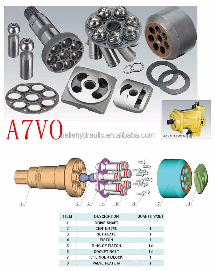 Stock for Rexroth piston pump A7VO107 and repair kits