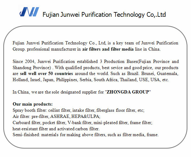 Fujian Junwei Qualitative Hepa Air Filter Glass Fiber Paper Roll ...
