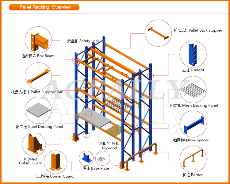 Warehouse storage rolling rack for commercial