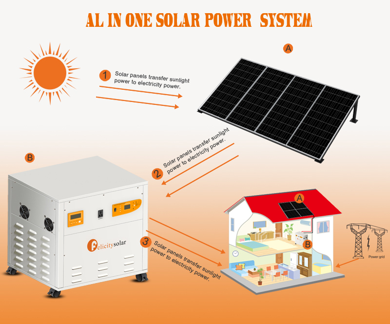 3.5kva felicity solar power system factory 2kw dc to ac