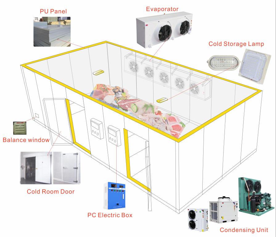 Restaurant Food Storage Deep Freezer Cold Room/Commercial