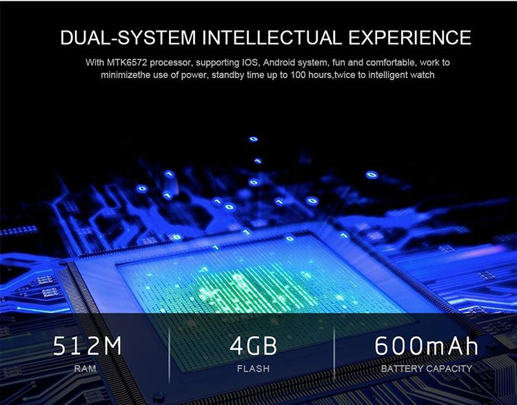 Novo produto X86 Relógio Inteligente Android 5.1 Suporte WI-FI Câmera 3G Homens Relógio Inteligente