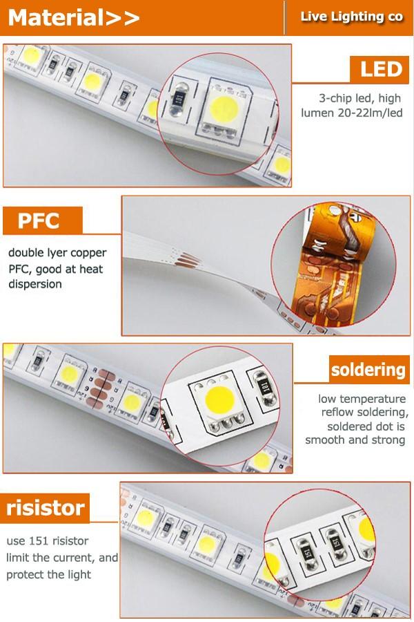 Full Series Cara Pasang Lampu Led Strip