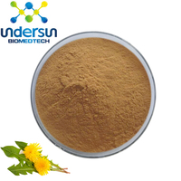 Factory wholesale organic dandelion root extract powder