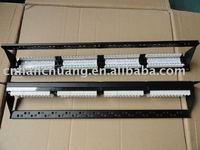 rj45 patch panel to patch panel