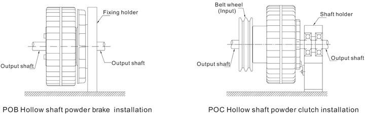 Powder clutch brake installation POB_POC.jpg