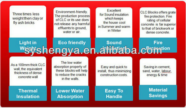 Shengya Eco Lite CLC Cetakan China