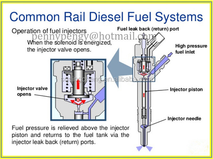 auto bosch diesel fuel injector 0445120141 for common rail. Black Bedroom Furniture Sets. Home Design Ideas