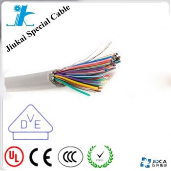 Ul Certificated Shielded Twisted Pair Computer Cable Ul2464 - Buy ...