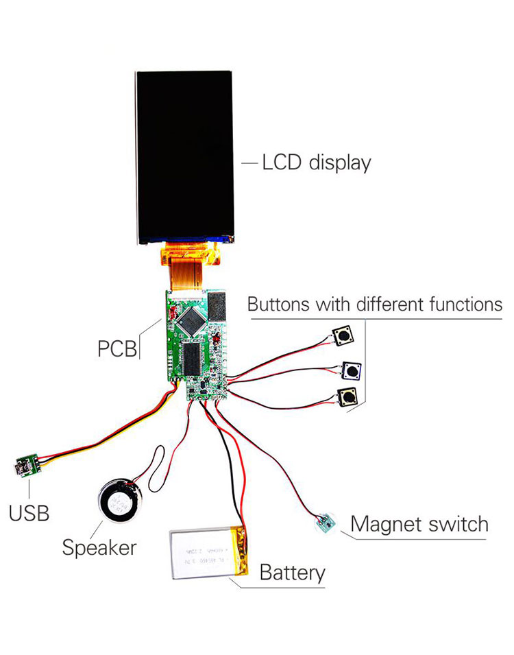 Video Message Card 4.3 inch Color LCD Screen with USB Port