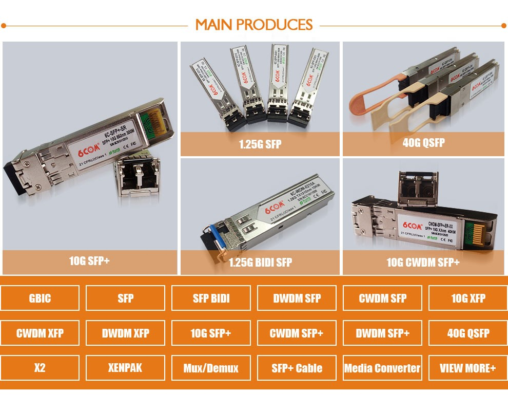 Different Types Of Sfp Transceiver - Buy Different Types Of Sfp  Transceiver,10g Sfp Transceiver,Fiber Module Product on Alibaba com