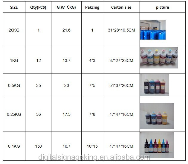 Compatible premium dye sublimation printing ink