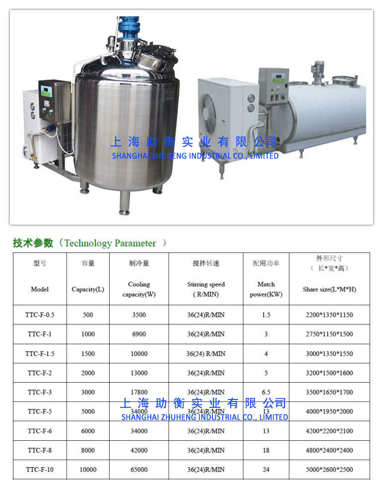 High Quality Milk Tank Used Milk Cooling Tank Milk Tank Best Price ...