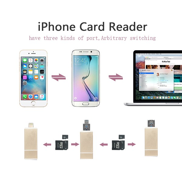 Micro Memory Sd To Usb Flash Driver,Micro Memory Sd To Sd Card ...