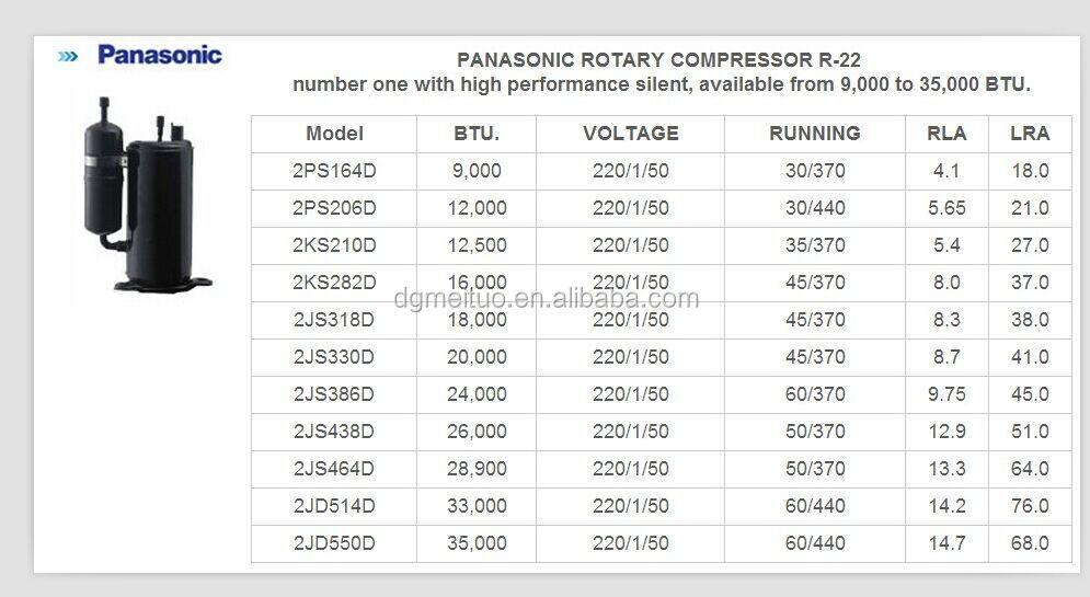 Panasonic Compressor Catalogue Matsushita Ac Compressor