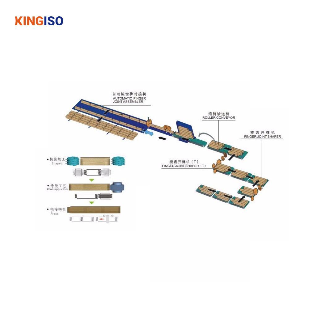 High stability finger joint line semi-auto finger joint production line